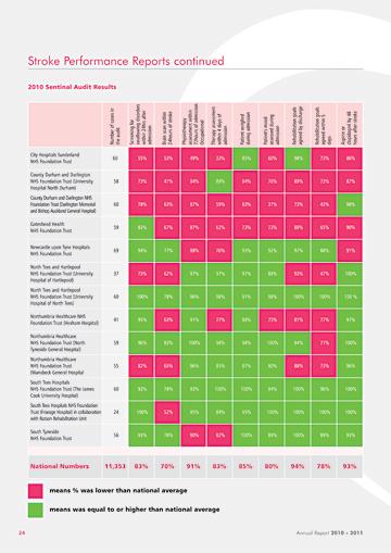 Annual report diagram 2